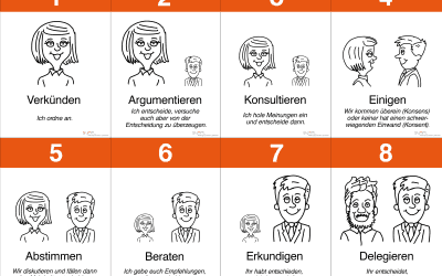 Delegationspoker: transparente Entscheidungen in Meetings